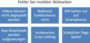 Fehler bei mobilen Webseiten