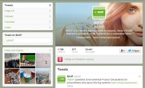 Corporate Twitter für Unternehmen