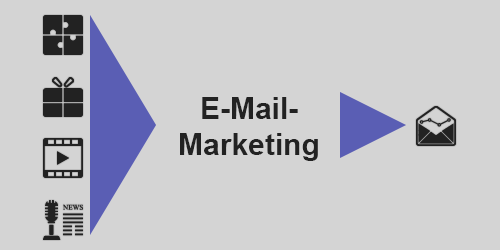 E-Mail-Marketing Grundlagen